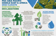 P&G announces 2022 Sustainability Actions including the launch of 12 Pilot Programs over the Next 12 Months across Middle East, Asia Pacific & Africa to help improve local ecosystems